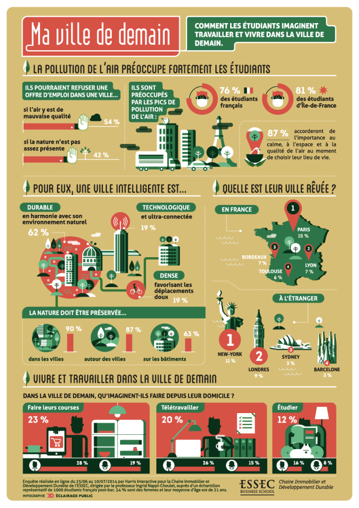 Infographie fond beige WEB